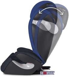 Cybex Solution M-fix - Die Kopfstütze des Kindersitz ist verstellbar