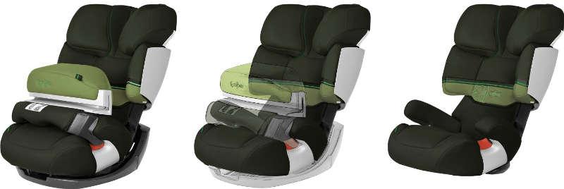 cybex pallas test kindersitz test. Black Bedroom Furniture Sets. Home Design Ideas